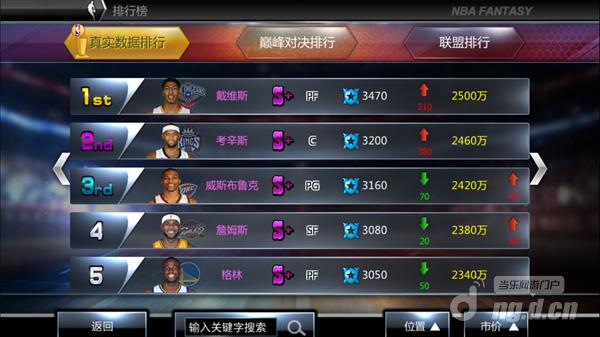 网游资讯 69  手机网游攻略 69  nba范特西游戏排行榜介绍  目前