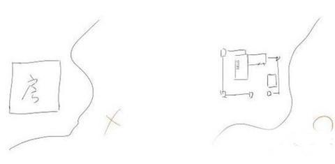 型建筑物设计攻略